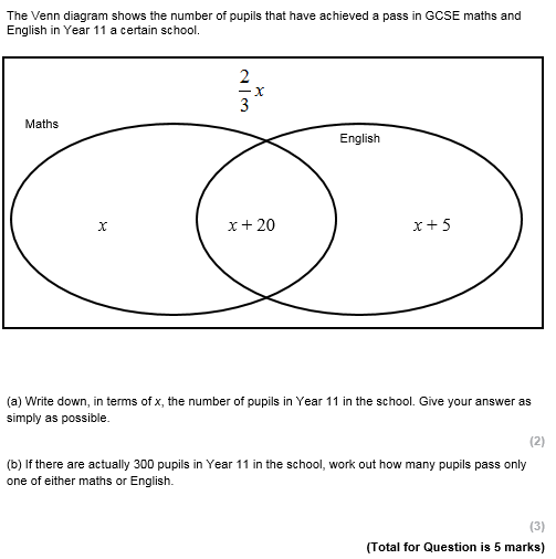 Educating Mrmattock  Venn Diagrams Without Probability