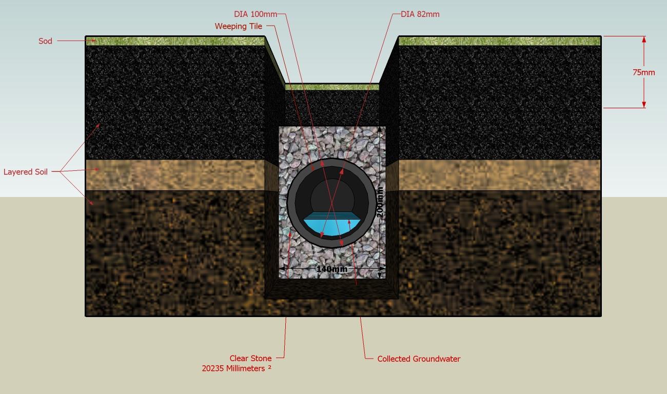 http://2.bp.blogspot.com/-Cku2QZEooI0/TjwceICT41I/AAAAAAAAAGg/32IXlBMCEF0/s1600/French_drain_diagram.jpg
