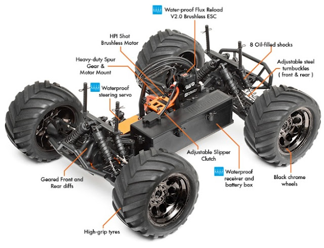 Radio Control (R/C) Car Parts Diagram