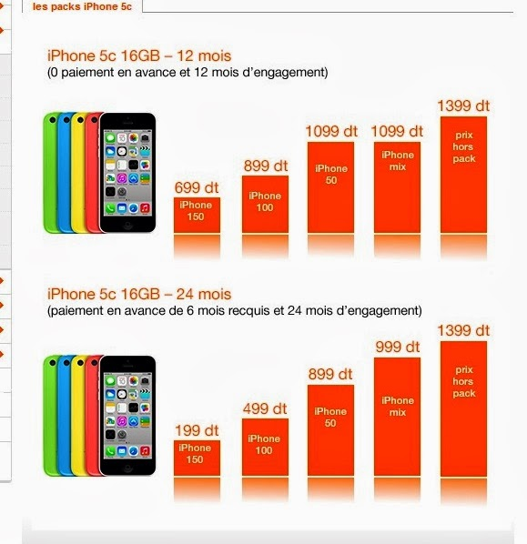 iphone 5c orange tunisie