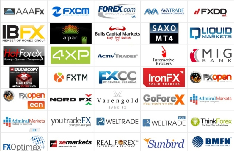 Retail forex brokers