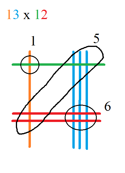 Line Drawing Algorithm Explained : Pinstrosity multiplication pin explained