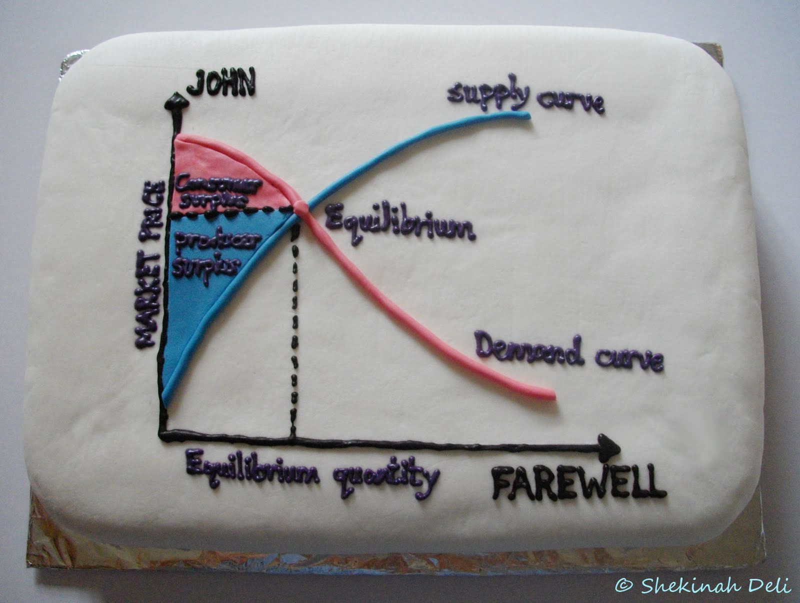 Goodbye Cake Images : Military Farewell Quotes Funny. QuotesGram