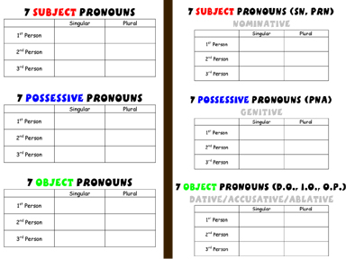 Printables Shurley English Worksheets mrs zs cool tools pronoun worksheet tools