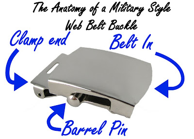 How a web belt buckle works