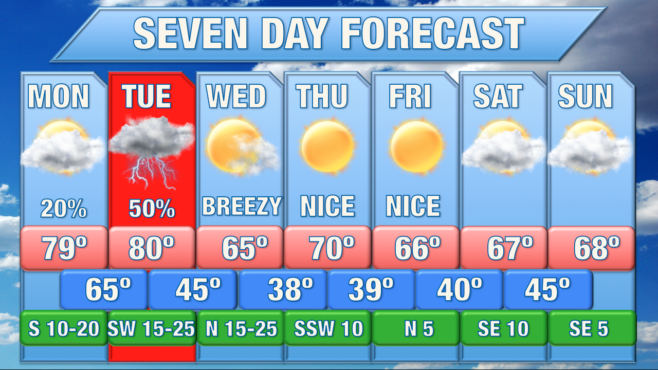 Spanish Fort Alabama 7 Day Weather Forecast  The Weather