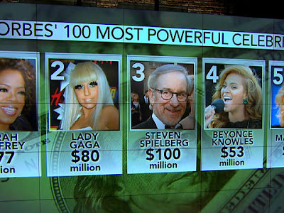 forbes-100-list-of-powerful-celebrities-2013