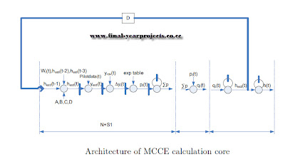Dissertation topics related to project management picture 1