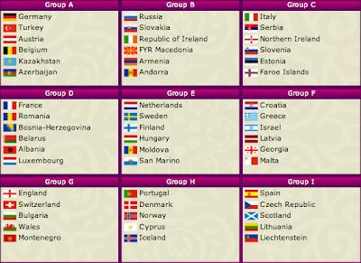 european qualifiers live