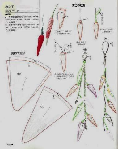 Moldes pimentinha de tecido