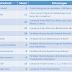 Aplikasi Dupak Pake Excel