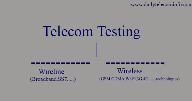 telecom information telecom technology mobile