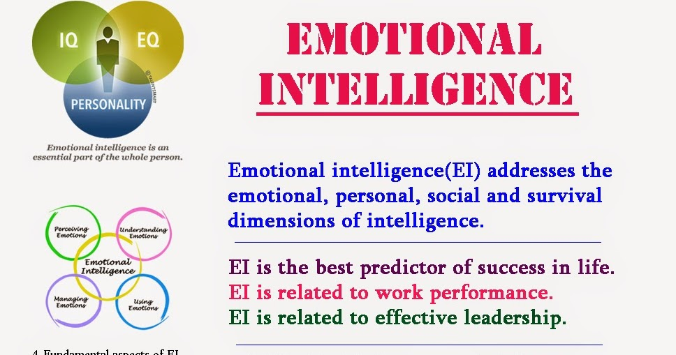 essays on social intelligence Social intelligence refers to interpersonal capabilities based on specified neural circuits these circuits trigger emotional reactions in people's mind affecting.