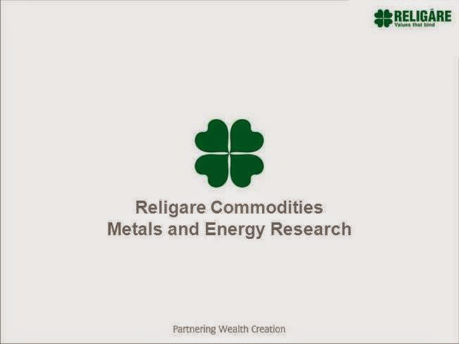 Pre-Budget expectations for commodity markets: Religare