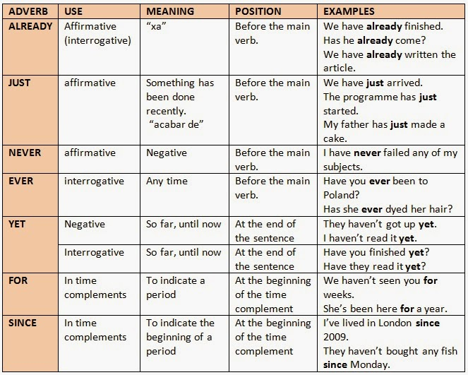 how to write a table of content for research paper