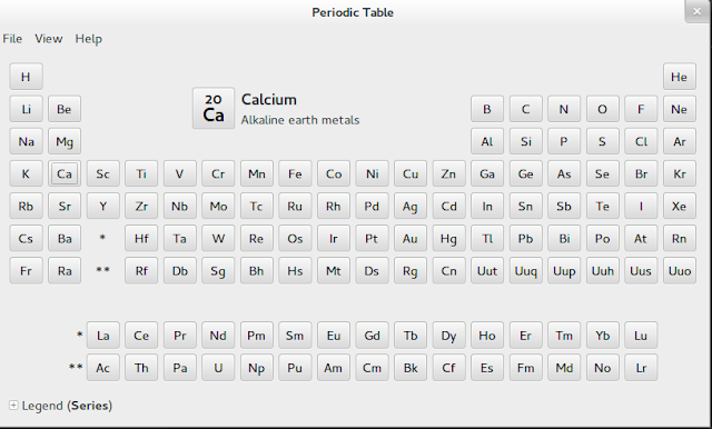 Tutorial Software Periodic Table Chemical Education