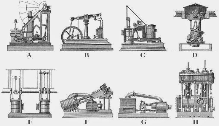 inventos q surgieron en la revolucion industrial