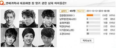 Big Bang News - Page 2 20111021_kimhyunjoong_monkey3-460x744