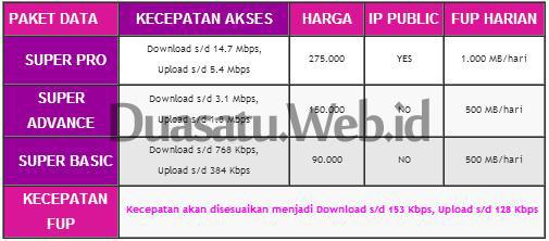 2 Daftar Tarif Paket Internet Smartfren terbaru 2013
