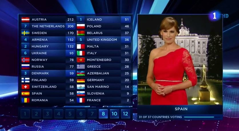 Oit points, Carolina Casado en Eurovisión