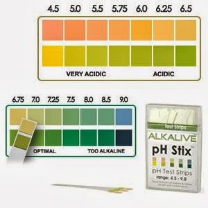 2 Paquetes 80 Tiras Reactivas pH 1-14 Test Carta Color