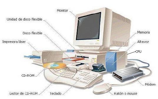 Partes del computador y sus funciones: Partes del computador