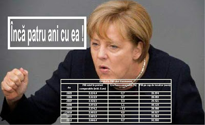 Pib-ul Germaniei în timpul lui Merkel 2005-2012