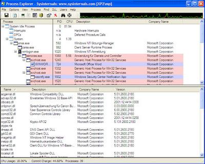 Process Explorer 15.10 - Theo dõi process đang hoạt động