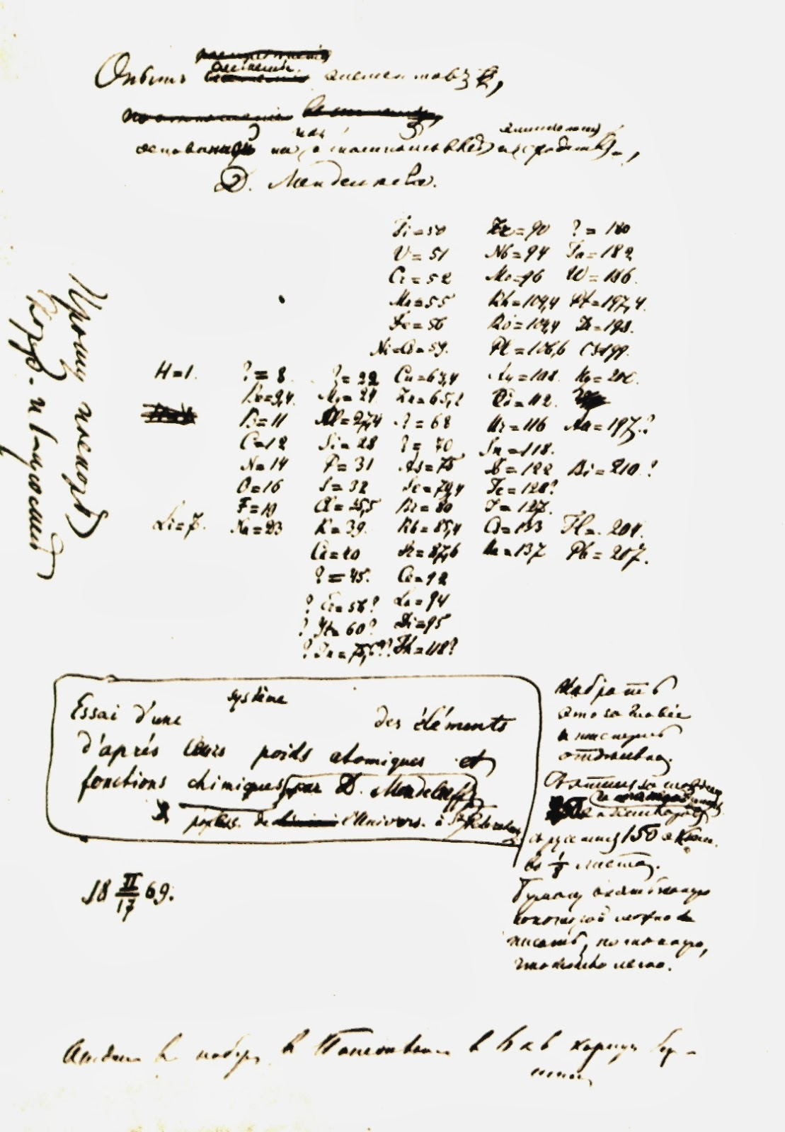 Scientific Explorer  History Of The Periodic Table Part 1