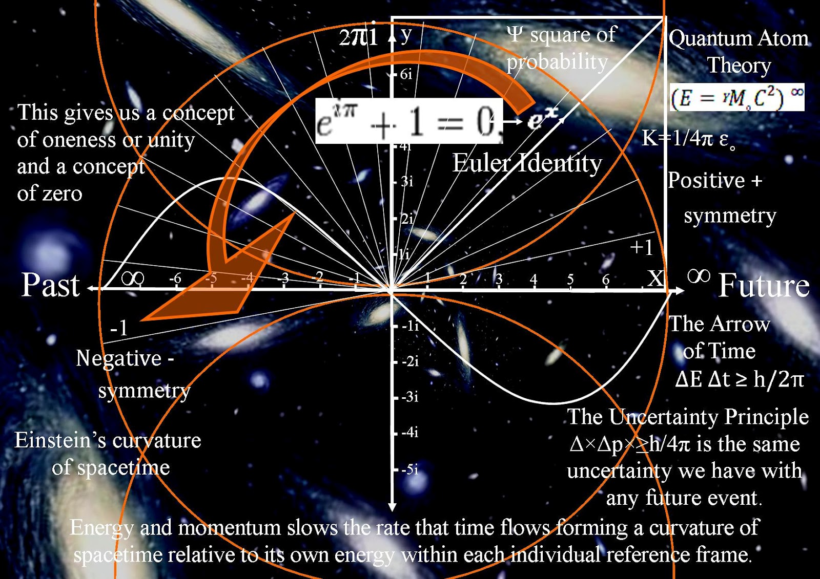 A Spacetime Map of the Universe Implications for Cosmology