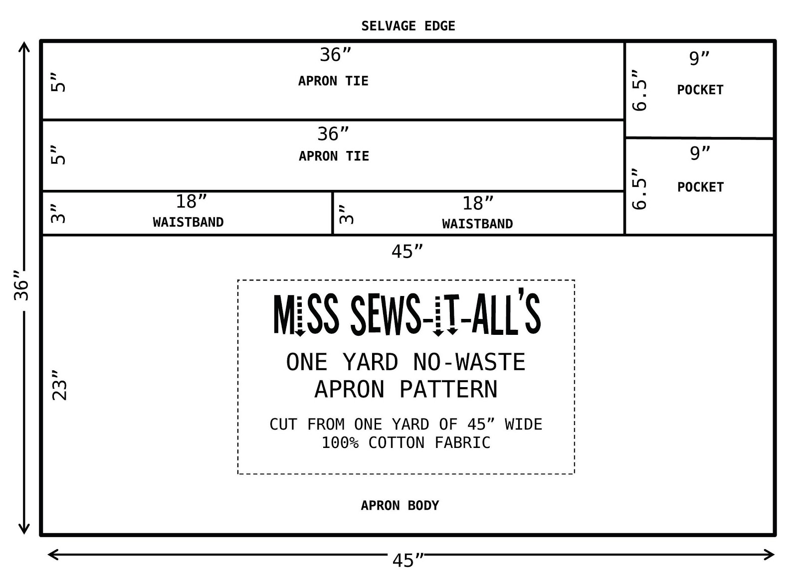 Worksheet One Yard Of Fabric Is How Many Inches miss sews it all one yard use apron pattern and tutorial note that if you fabric isnt quite 45 wide cut the ties waistband pieces first then see how muc