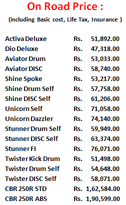 Car spare parts price list in pakistan 16