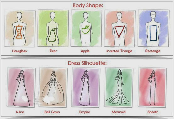 How To Choose The Dress That Is Best For Your Shape And Style My Amazing Wedding