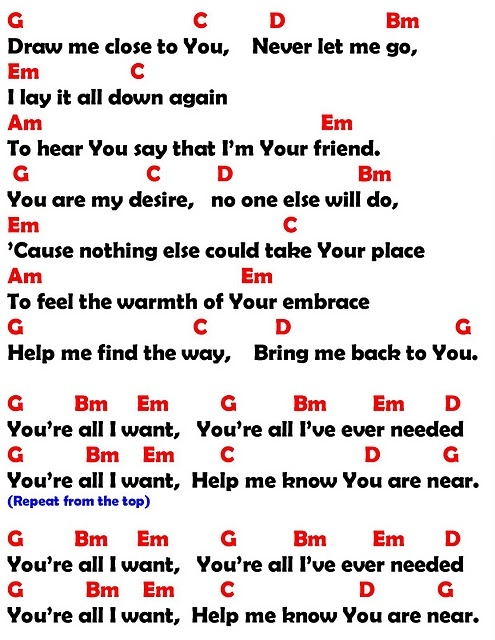 Open The Eyes Of My Heart Guitar Chords