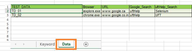 Data Sheet in Hybrid Framework