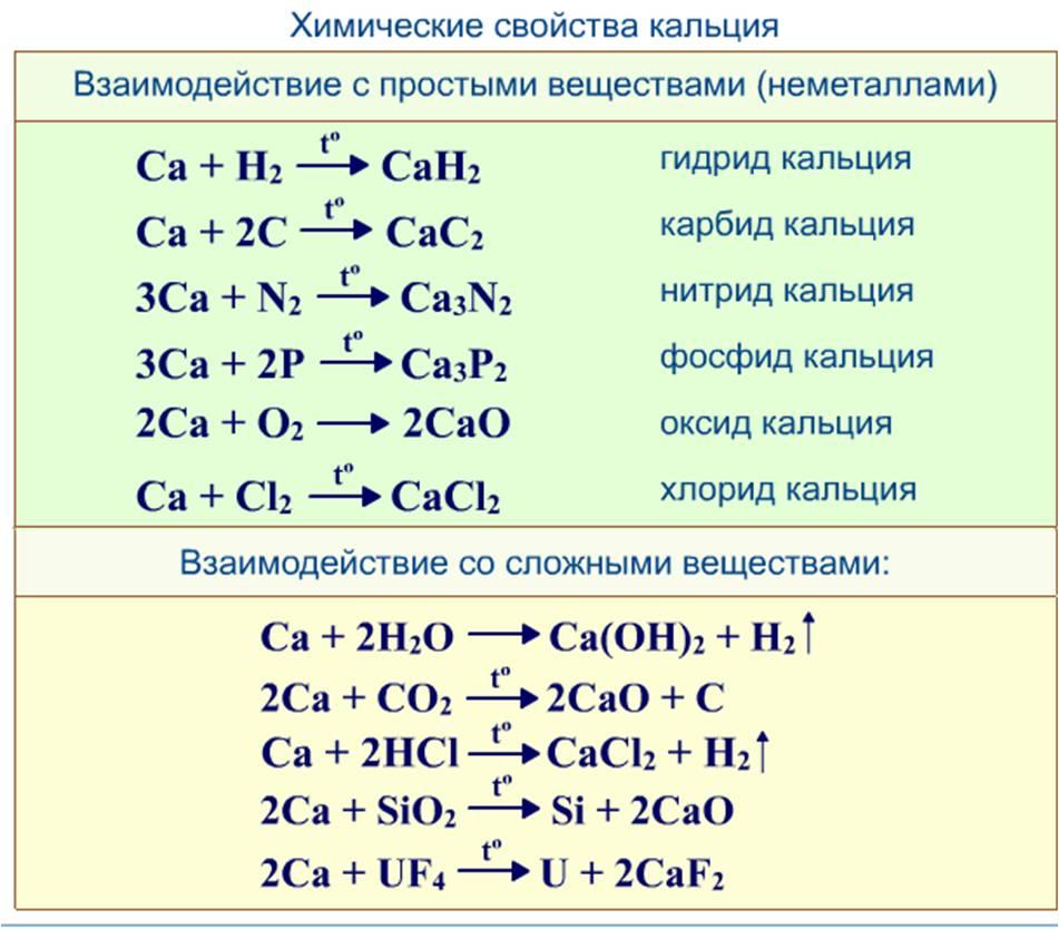 инструкций котлам кальция хлорид химческие свойства портновский женский