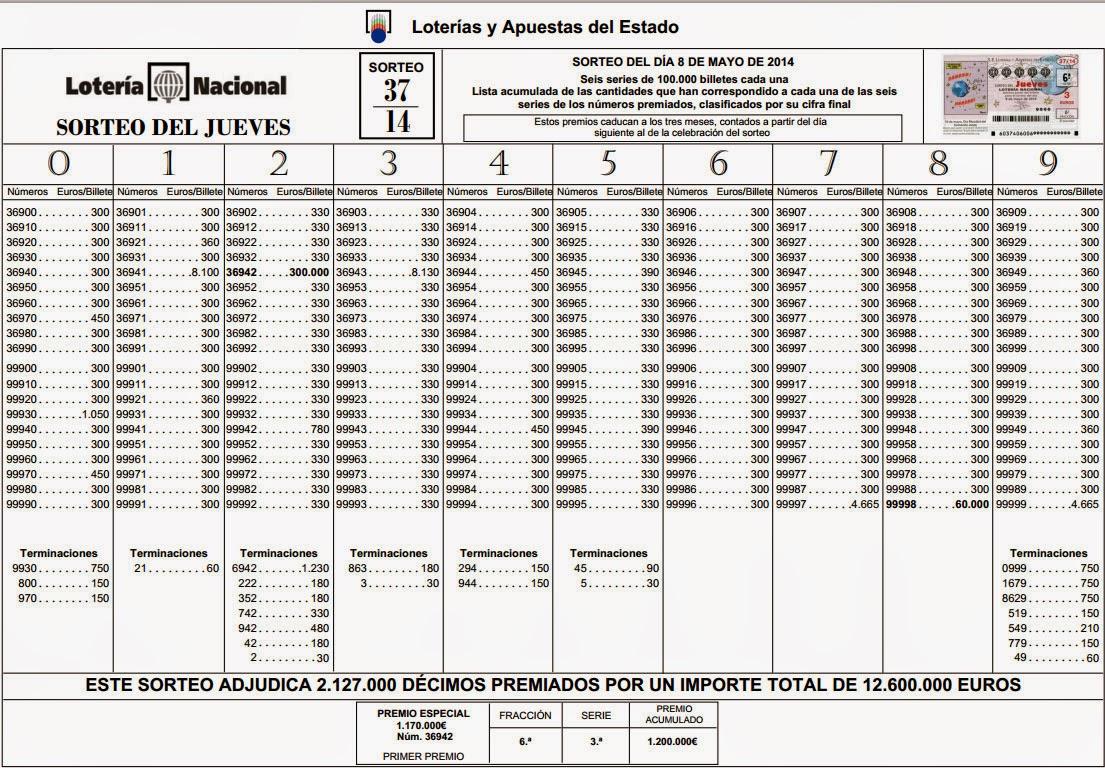 lista loteria y apuestas: