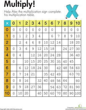 Multiplication Worksheets : multiplication worksheets grade 2 with ...