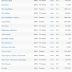 Lista (quase) completa de filmes da Netflix