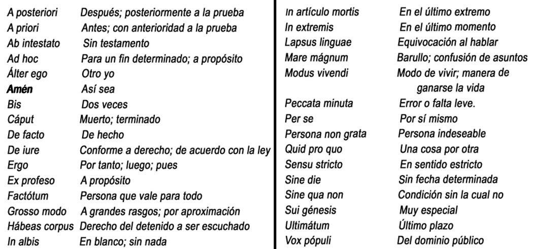 Lista de palabras latinas medievales