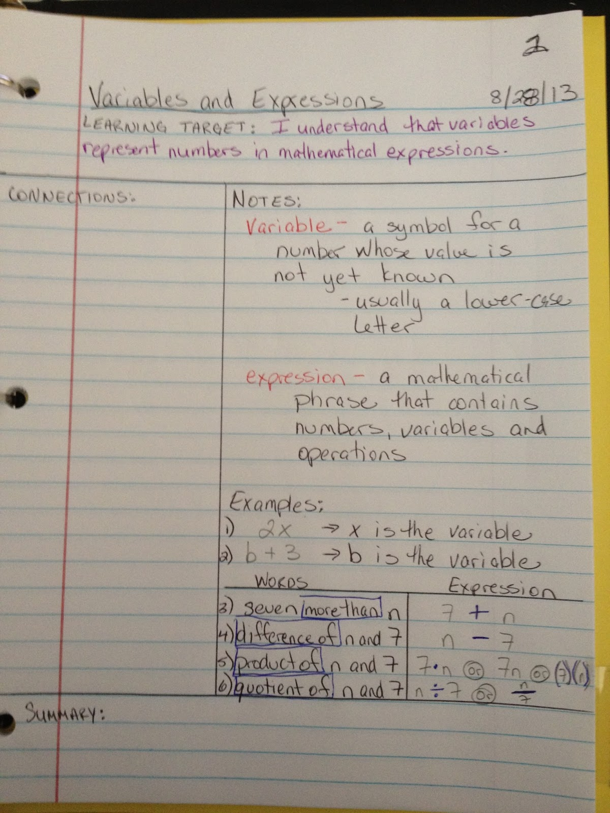 Think2relate  Algebra Interactive Notebooks