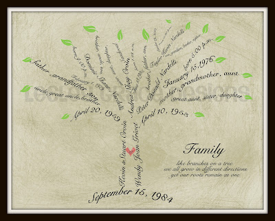 Family Tree Template Microsoft Family tree word art