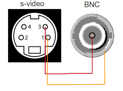 svid_bnc bnc to s video connection diffusion technology discussion s-video to bnc wiring diagram at gsmx.co