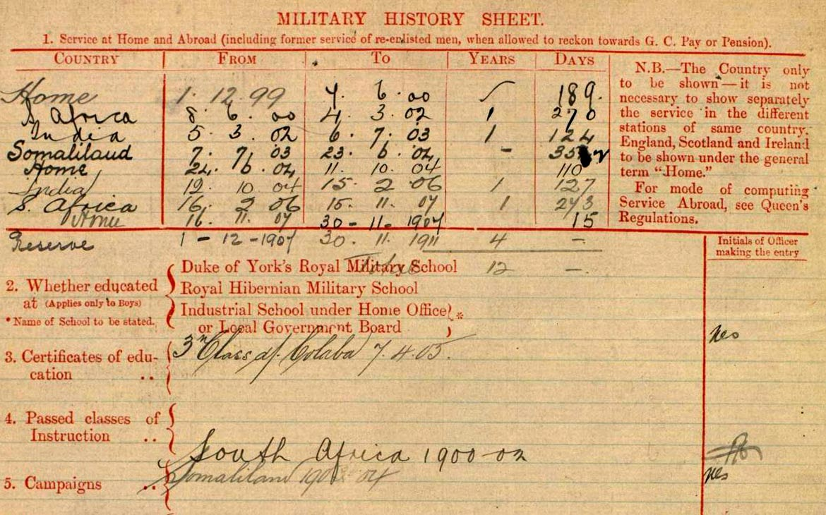 Pinkish paper headed Military History Sheet - it lists William's service in various countries, see text below.