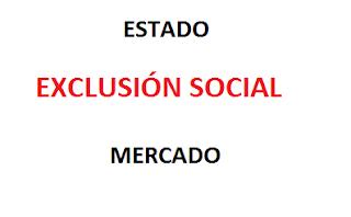 Representación de la exclusión social