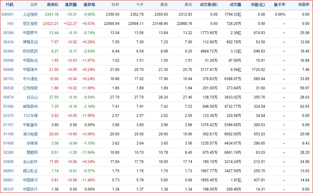 中国株コバンザメ投資ウォッチ銘柄watch20141017