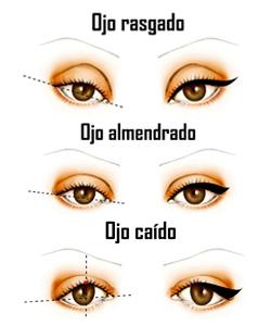 More than a pretty face como aplicar el eyeliner seg n la - Maneras de pintar los ojos ...