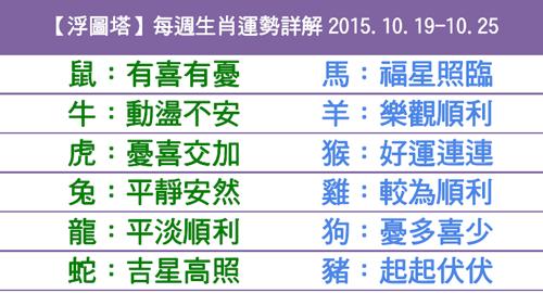 【浮圖塔】每週生肖運勢詳解2015.10.19-10.25