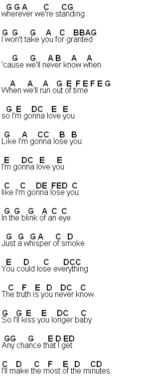 Flute Sheet Music: Like I\'m Gonna Lose You
