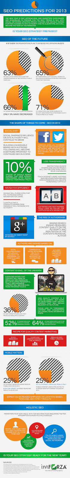 seo predictions 2013